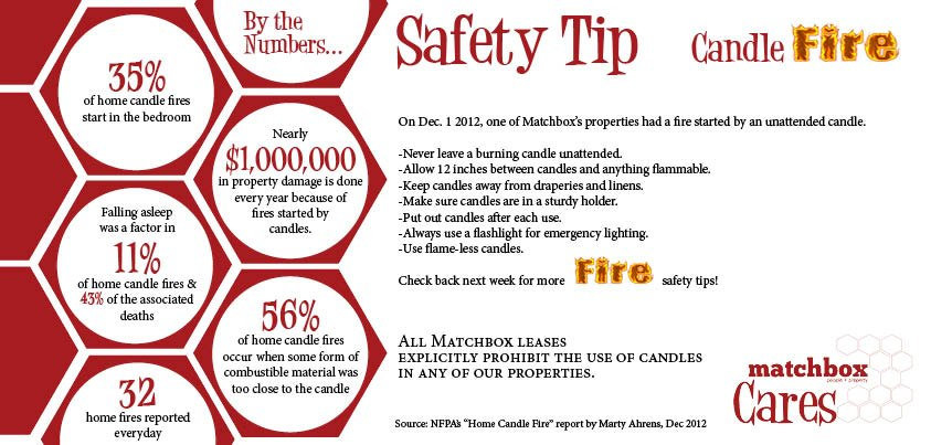 Matchbox Realty Staying On Top Of Safety