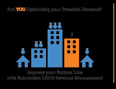 RM Infographics-Revenue Management