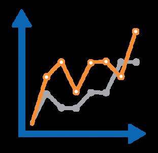 Revenue Management Forecast Line