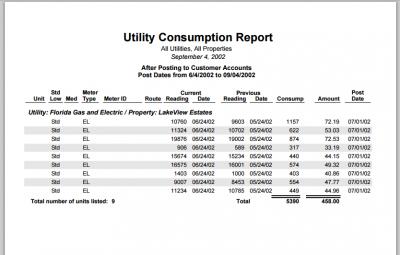 Utilities Consumption Report