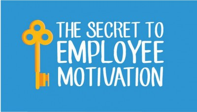 employee motivation capture