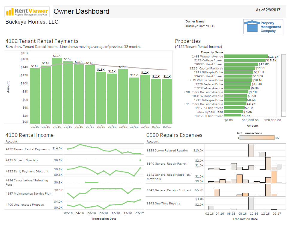 owner dashboard
