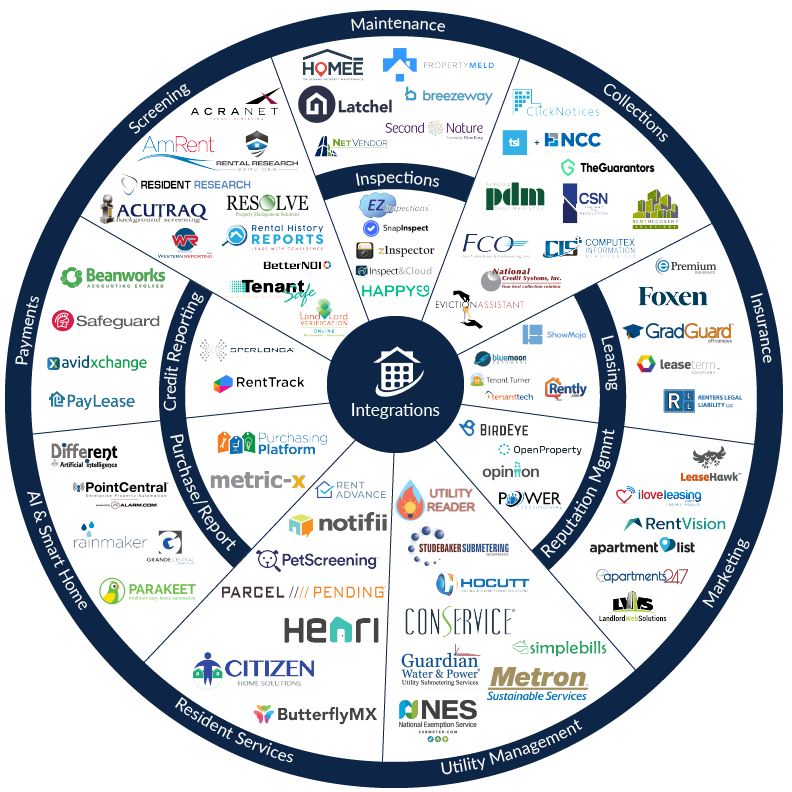 Integrations Graphic